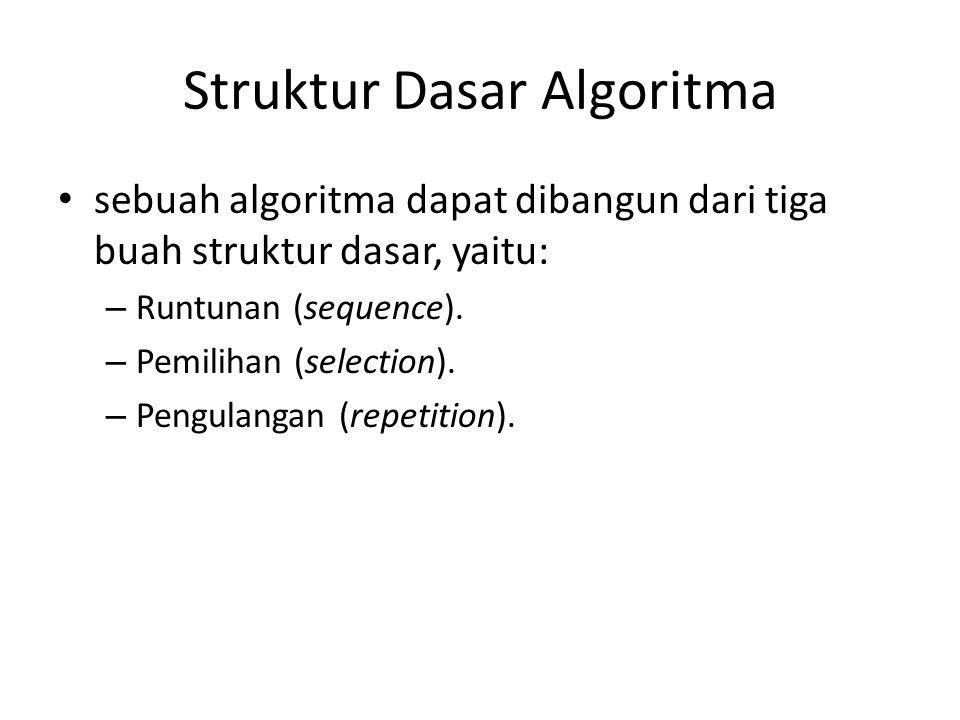 Struktur Dasar Algoritma sebuah algoritma dapat dibangun dari tiga buah struktur dasar, yaitu: – Runtunan (sequence). – Pemilihan (selection). – Pengu