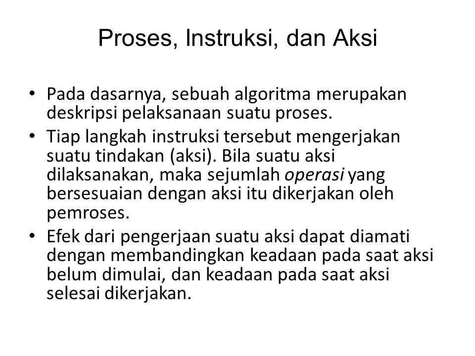 Proses, Instruksi, dan Aksi Pada dasarnya, sebuah algoritma merupakan deskripsi pelaksanaan suatu proses. Tiap langkah instruksi tersebut mengerjakan