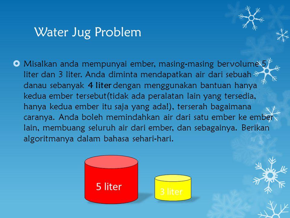 Water Jug Problem  Misalkan anda mempunyai ember, masing-masing bervolume 5 liter dan 3 liter. Anda diminta mendapatkan air dari sebuah danau sebanya