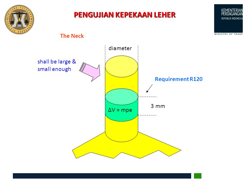 The Neck 3 mm ΔV = mpe diameter shall be large & small enough PENGUJIAN KEPEKAAN LEHER Requirement R120