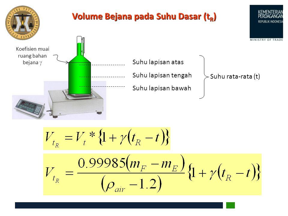 Volume Bejana pada Suhu Dasar (t R ) Suhu lapisan atas Suhu lapisan tengah Suhu lapisan bawah Suhu rata-rata (t) Koefisien muai ruang bahan bejana 