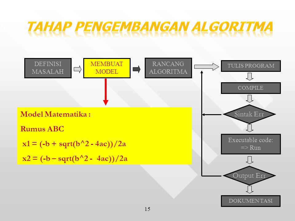 15 DEFINISI MASALAH MEMBUAT MODEL RANCANG ALGORITMA TULIS PROGRAM COMPILE Sintak Err Executable code: => Run Output Err DOKUMEN TASI Model Matematika