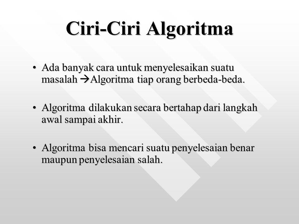 Ada banyak cara untuk menyelesaikan suatu masalah  Algoritma tiap orang berbeda-beda.Ada banyak cara untuk menyelesaikan suatu masalah  Algoritma ti