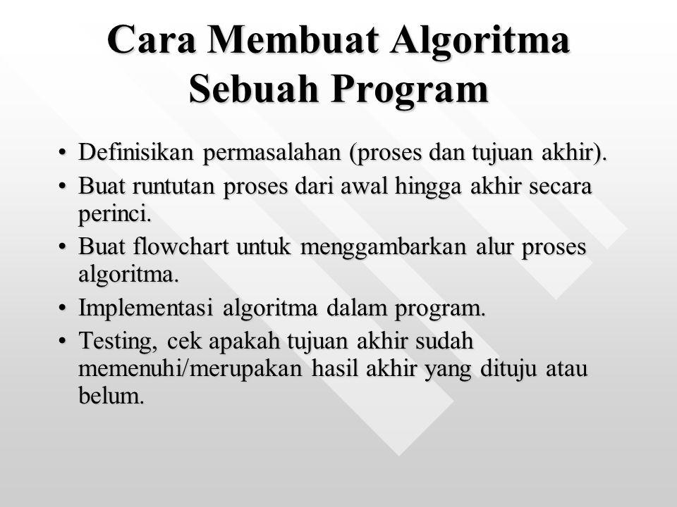Definisikan permasalahan (proses dan tujuan akhir).Definisikan permasalahan (proses dan tujuan akhir). Buat runtutan proses dari awal hingga akhir sec