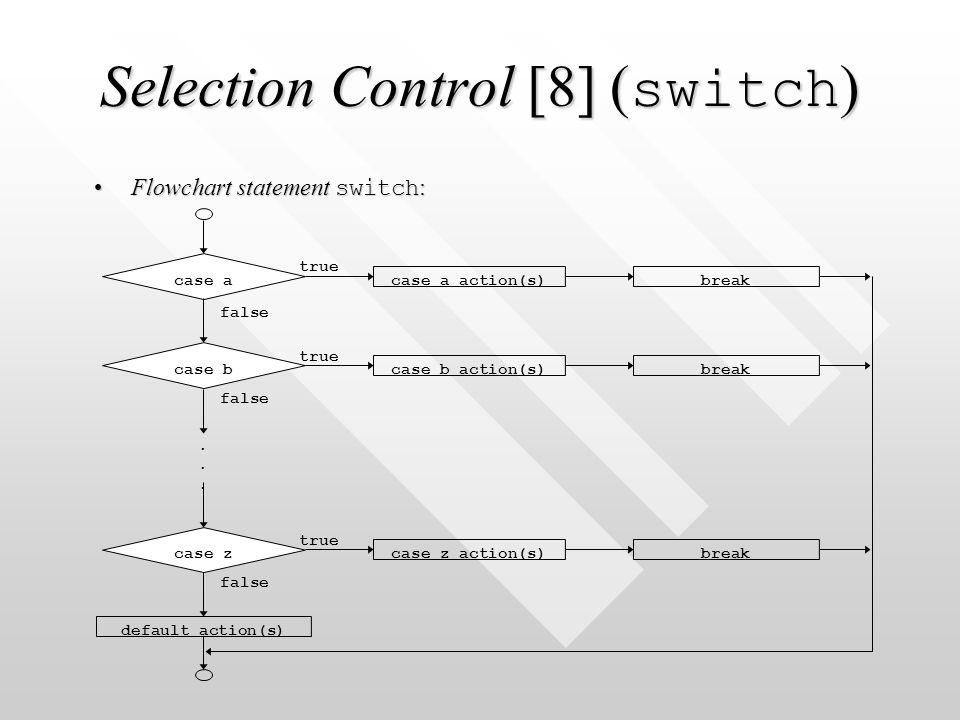 Selection Control [8] ( switch ) Flowchart statement switch :Flowchart statement switch : true false...... case a case a action(s)break case b case b