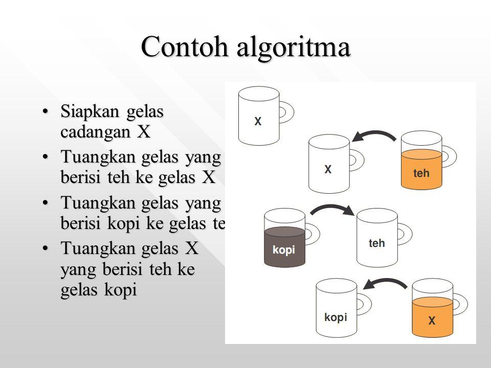 Contoh algoritma Siapkan gelas cadangan XSiapkan gelas cadangan X Tuangkan gelas yang berisi teh ke gelas XTuangkan gelas yang berisi teh ke gelas X T