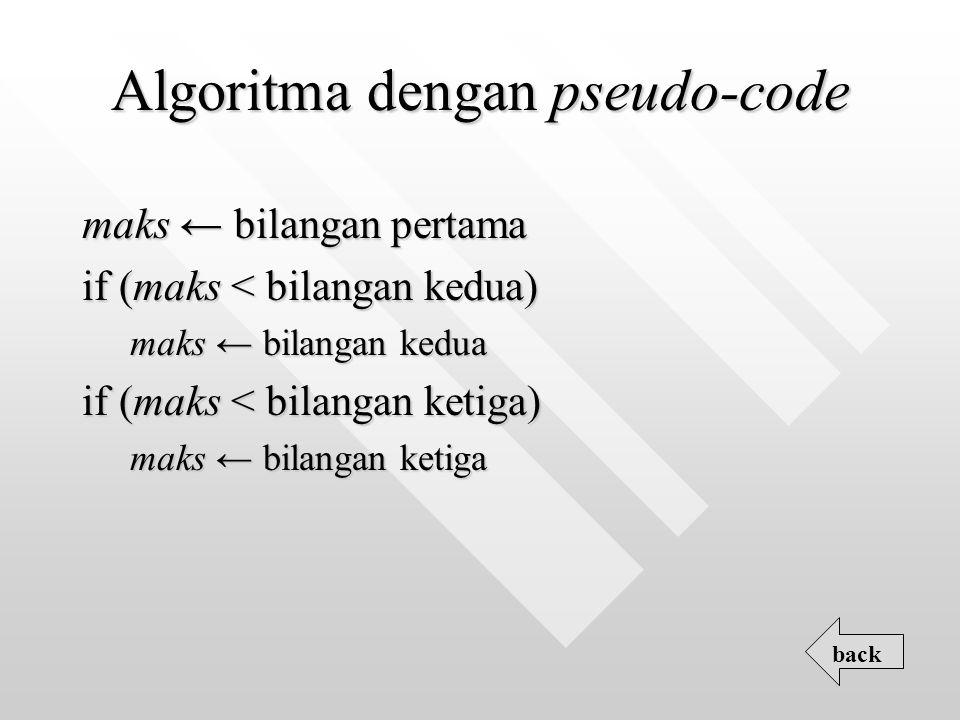 Algoritma dengan pseudo-code maks ← bilangan pertama if (maks < bilangan kedua) maks ← bilangan kedua if (maks < bilangan ketiga) maks ← bilangan keti