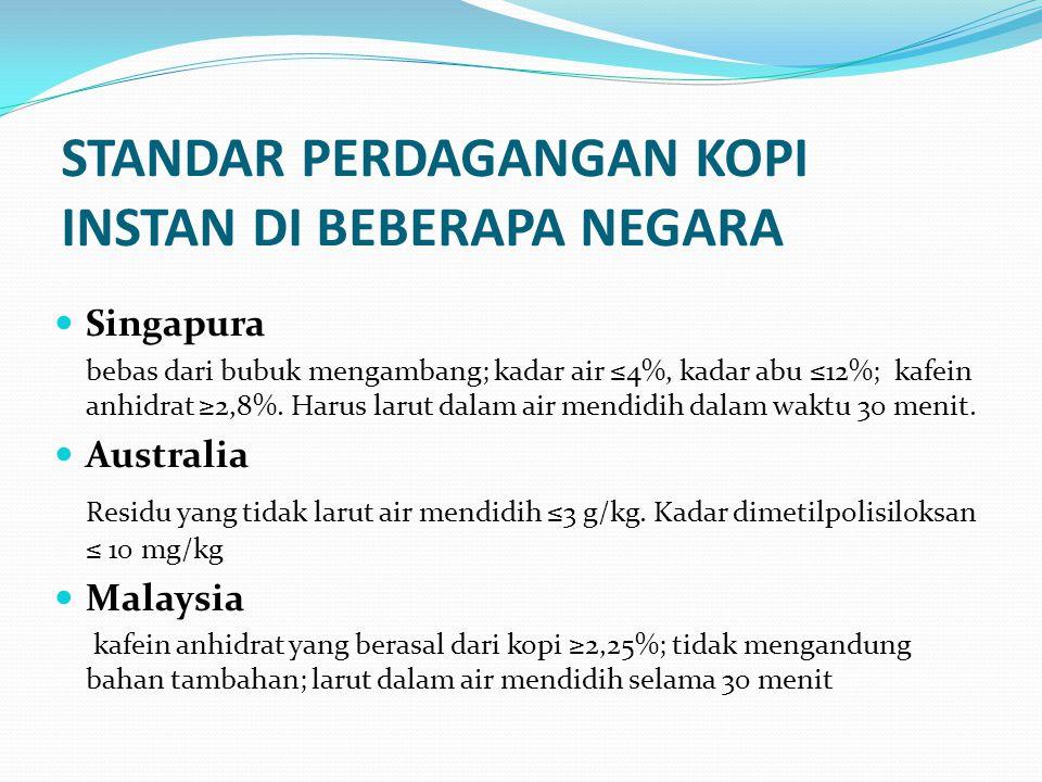 STANDAR PERDAGANGAN KOPI INSTAN DI BEBERAPA NEGARA Singapura bebas dari bubuk mengambang; kadar air ≤4%, kadar abu ≤12%; kafein anhidrat ≥2,8%. Harus