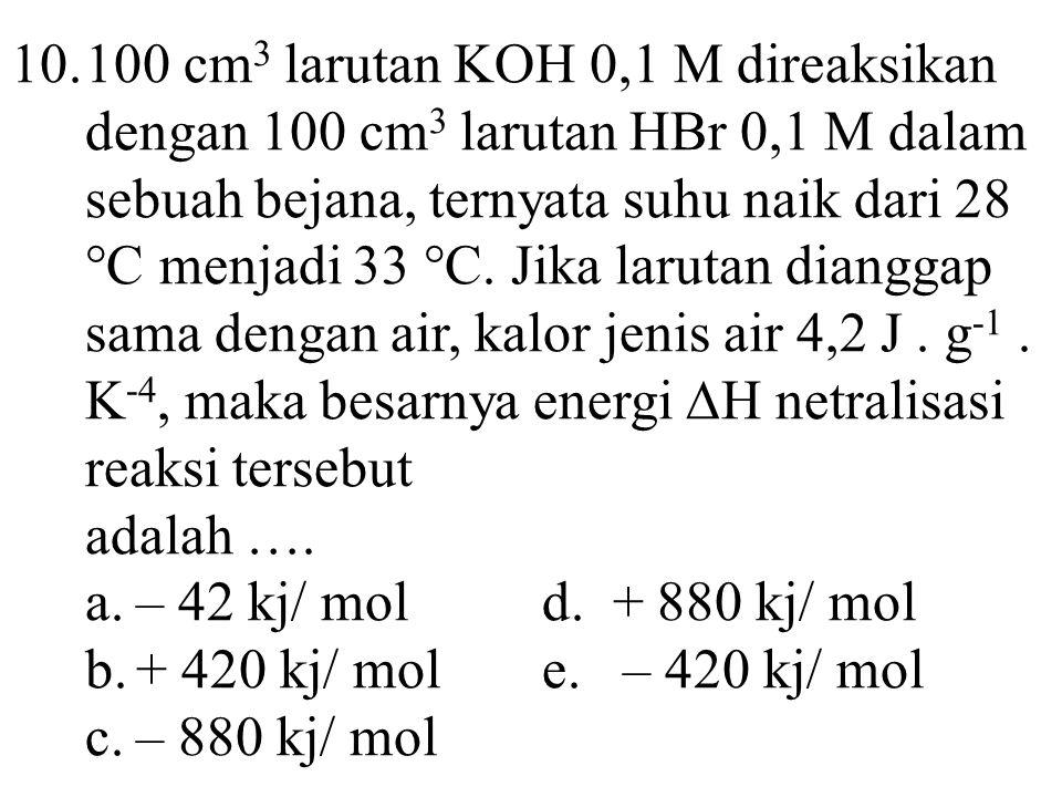 10.100 cm 3 larutan KOH 0,1 M direaksikan dengan 100 cm 3 larutan HBr 0,1 M dalam sebuah bejana, ternyata suhu naik dari 28 °C menjadi 33 °C. Jika lar