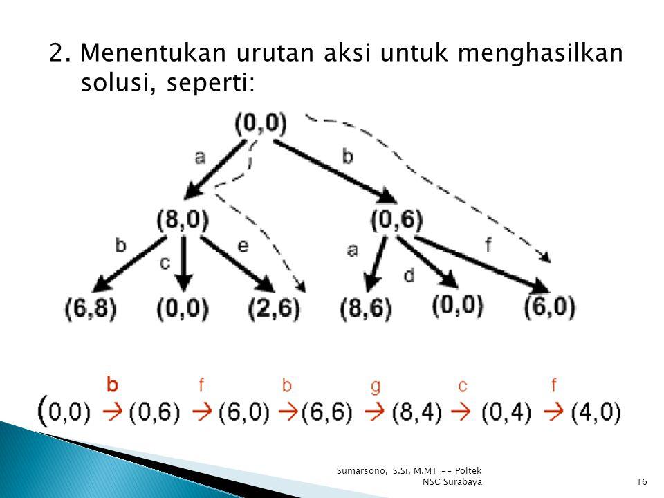 2. Menentukan urutan aksi untuk menghasilkan solusi, seperti: 16 Sumarsono, S.Si, M.MT -- Poltek NSC Surabaya