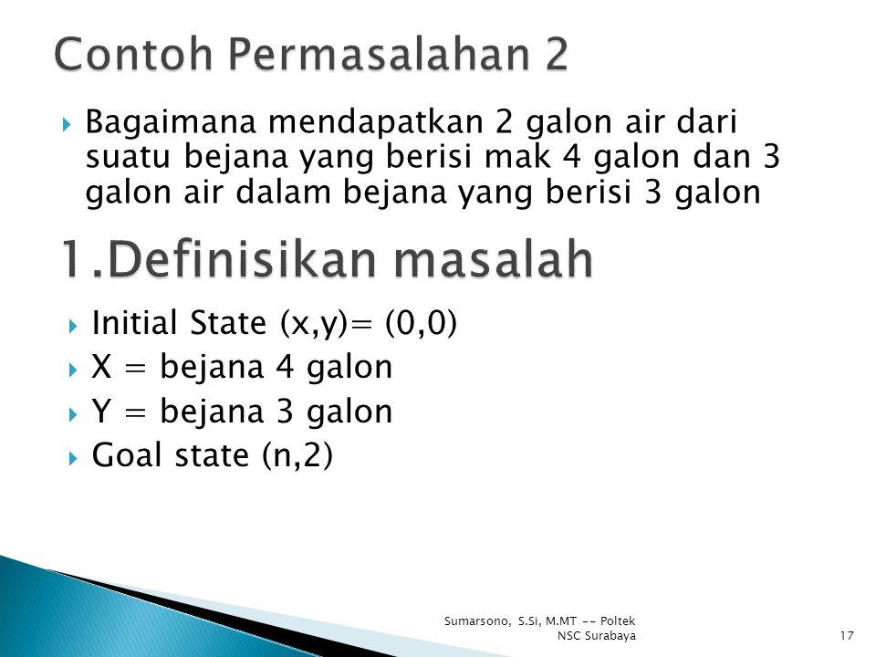 Bagaimana mendapatkan 2 galon air dari suatu bejana yang berisi mak 4 galon dan 3 galon air dalam bejana yang berisi 3 galon  Initial State (x,y)=
