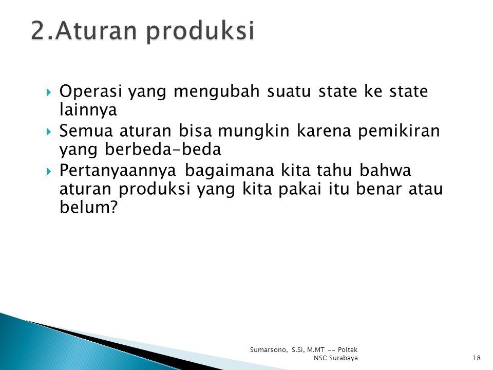 Operasi yang mengubah suatu state ke state lainnya  Semua aturan bisa mungkin karena pemikiran yang berbeda-beda  Pertanyaannya bagaimana kita tah