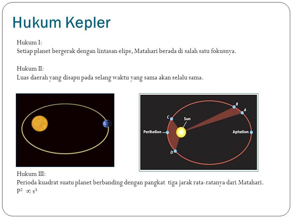 Hukum Kepler Hukum I: Setiap planet bergerak dengan lintasan elips, Matahari berada di salah satu fokusnya. Hukum II: Luas daerah yang disapu pada sel