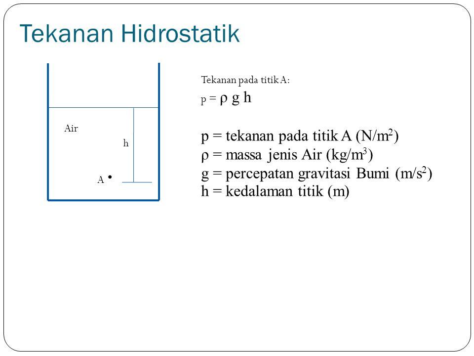 Tekanan Hidrostatik Air. A h Tekanan pada titik A: p = ρ g h p = tekanan pada titik A (N/m 2 ) ρ = massa jenis Air (kg/m 3 ) g = percepatan gravitasi