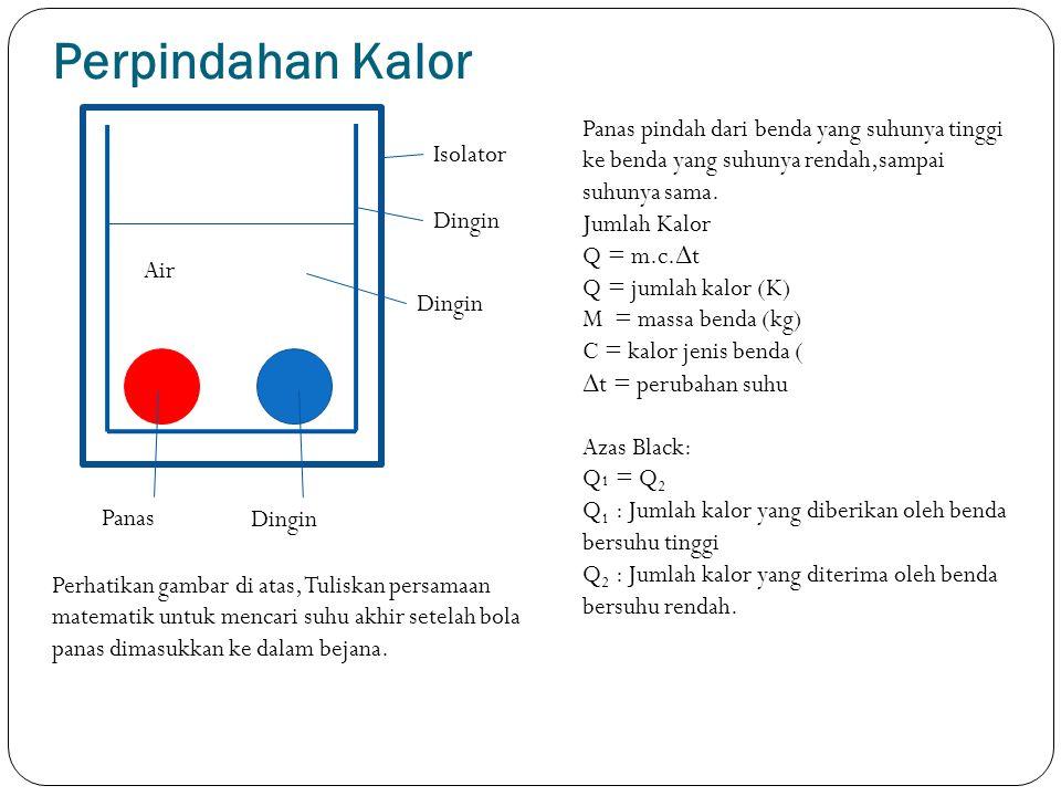 Perpindahan Kalor Panas Dingin Isolator Air Panas pindah dari benda yang suhunya tinggi ke benda yang suhunya rendah,sampai suhunya sama. Jumlah Kalor