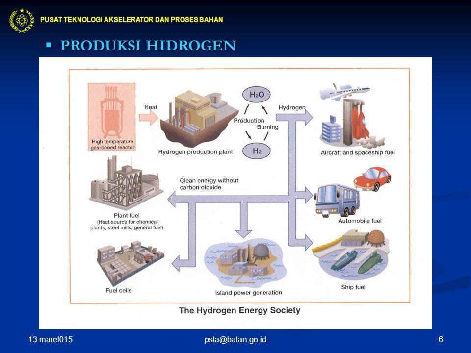 26 BAHAN DAN ALAT YANG DIGUNAKAN BAHAN :  Material suhu tinggi  Yttrium, Cerium dan Molybdenum  Gas helium, nitrogen dan oksigen ALAT :  Implantor ion  Coating unit/sputtering  Mikroskop optik  SEM-EDS, TEM, XRD  Furnace  1.000 o C  Timbangan  Potentiostats PUSAT TEKNOLOGI AKSELERATOR DAN PROSES BAHAN 13 maret015 psta@batan.go.id