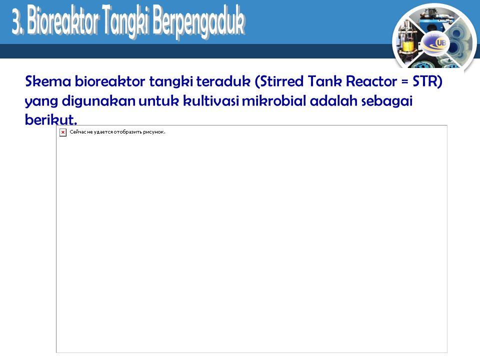 Skema bioreaktor tangki teraduk (Stirred Tank Reactor = STR) yang digunakan untuk kultivasi mikrobial adalah sebagai berikut.