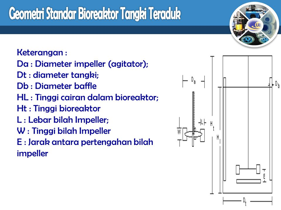 Keterangan : Da : Diameter impeller (agitator); Dt : diameter tangki; Db : Diameter baffle HL : Tinggi cairan dalam bioreaktor; Ht : Tinggi bioreaktor