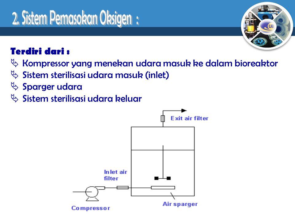 Terdiri dari :  Kompressor yang menekan udara masuk ke dalam bioreaktor  Sistem sterilisasi udara masuk (inlet)  Sparger udara  Sistem sterilisasi