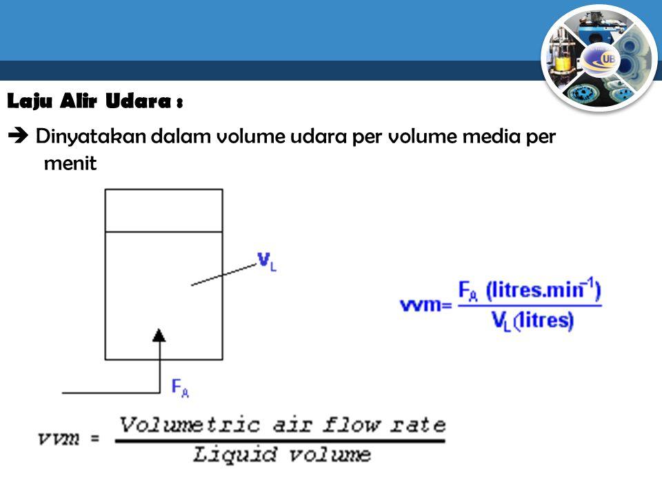 Laju Alir Udara :  Dinyatakan dalam volume udara per volume media per menit