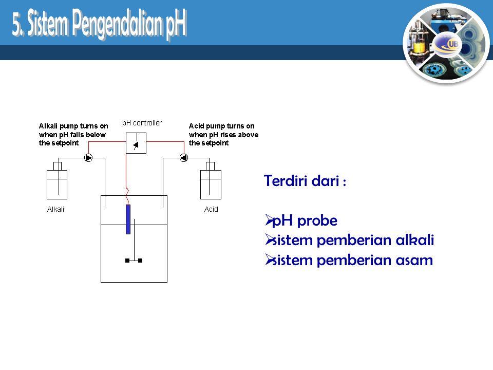 Terdiri dari :  pH probe  sistem pemberian alkali  sistem pemberian asam