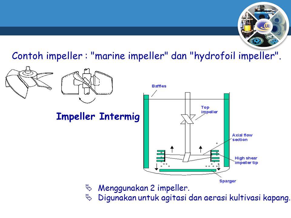 Contoh impeller :