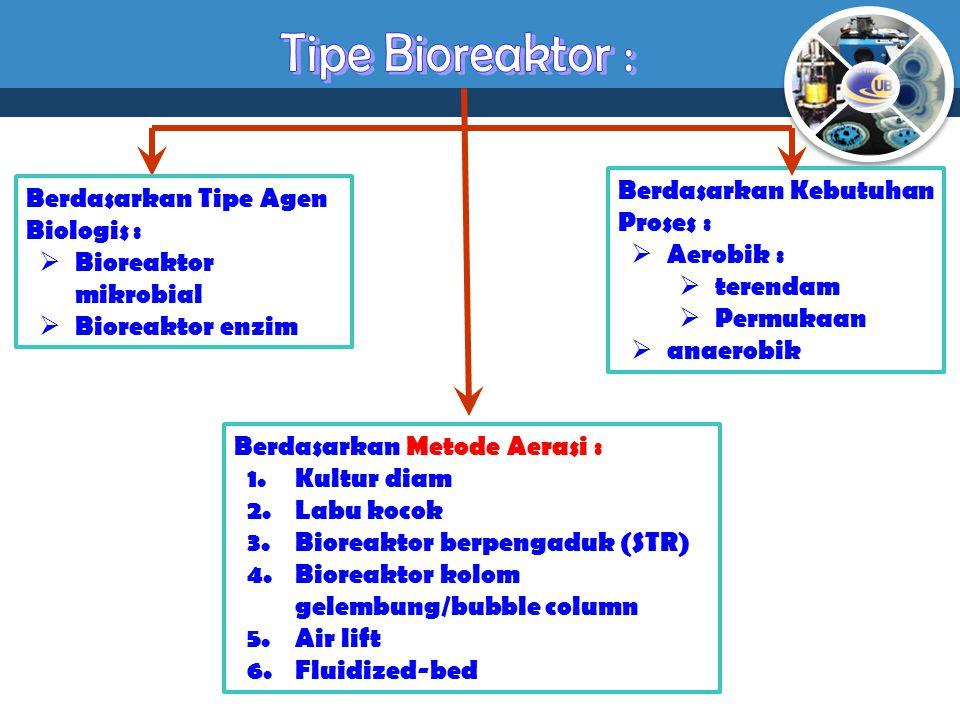 Berdasarkan Tipe Agen Biologis :  Bioreaktor mikrobial  Bioreaktor enzim Berdasarkan Metode Aerasi : 1.Kultur diam 2.Labu kocok 3.Bioreaktor berpeng