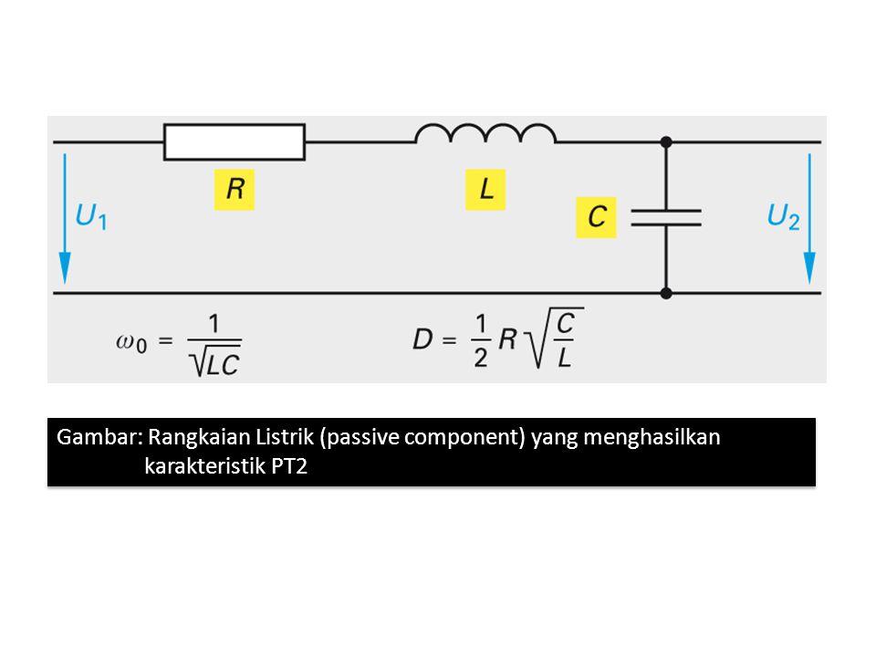 Gambar: Rangkaian Listrik (passive component) yang menghasilkan karakteristik PT2