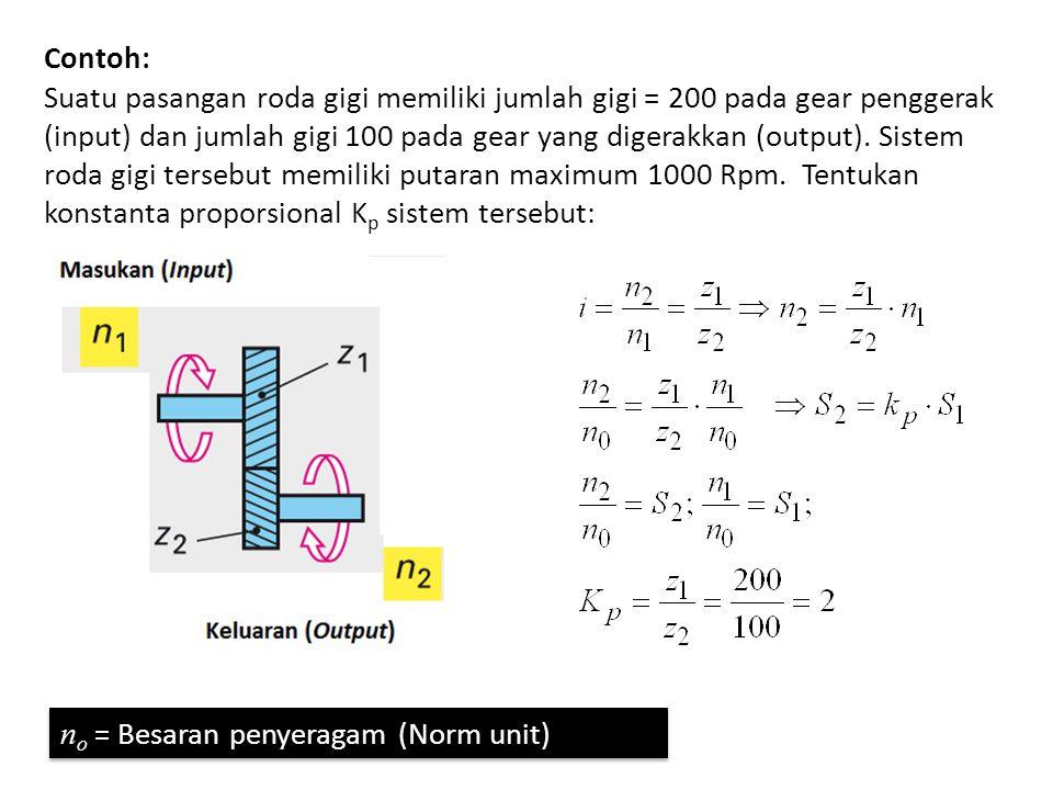  Komponen Proportional Control dengan delay ordo 1 (PT1) Gambar: Karakteristik Proportional Control dengan delay (PT1) terhadap Step Input Gambar: Karakteristik Proportional Control dengan delay (PT1) terhadap Step Input S 1 = Masukan S 2 = Keluaran K p = Konstanta Proporsional t = waktu