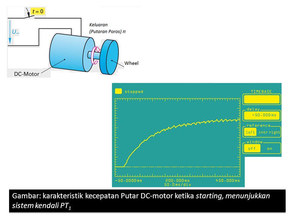 Gambar: Sistem Pemanasan Tangki penyimpan Air, memiliki karakteristik PT 1