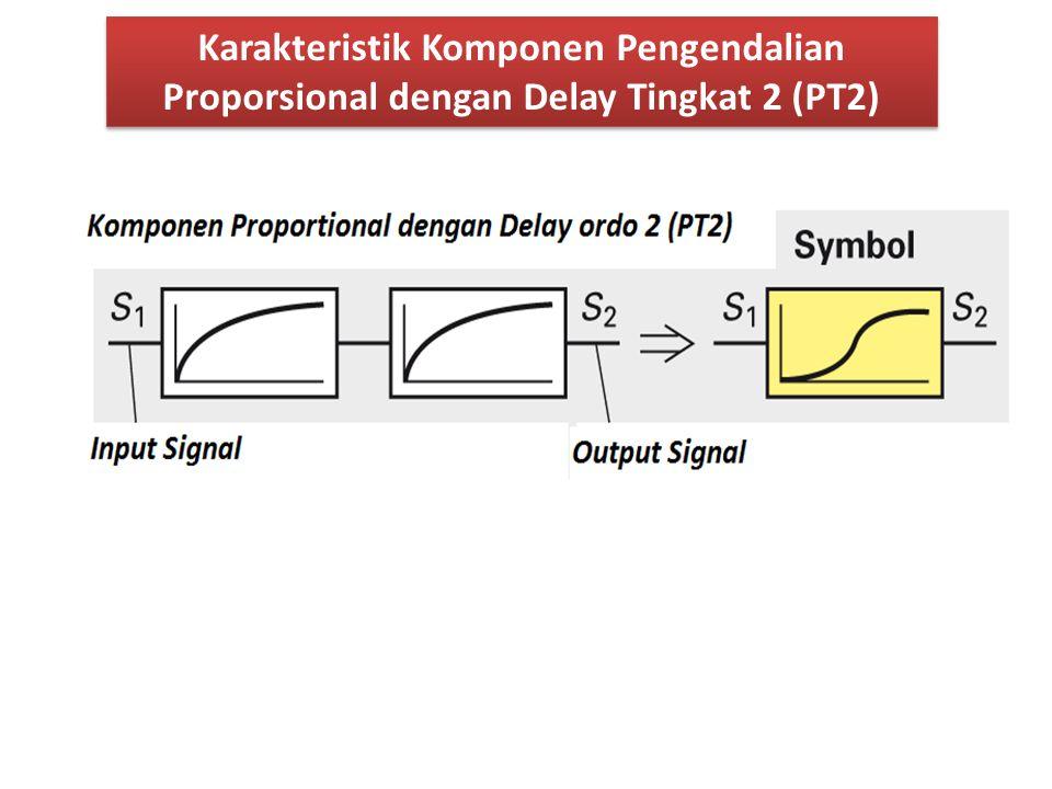 Gambar: Karakteristik sistem PT2 terhadap unit step function S 2 = Keluaran K = Konstanta proportional D= nilai Peredaman  = sudut fasa t = waktu T 0 = Konstanta waktu proportional S 2 = Keluaran K = Konstanta proportional D= nilai Peredaman  = sudut fasa t = waktu T 0 = Konstanta waktu proportional