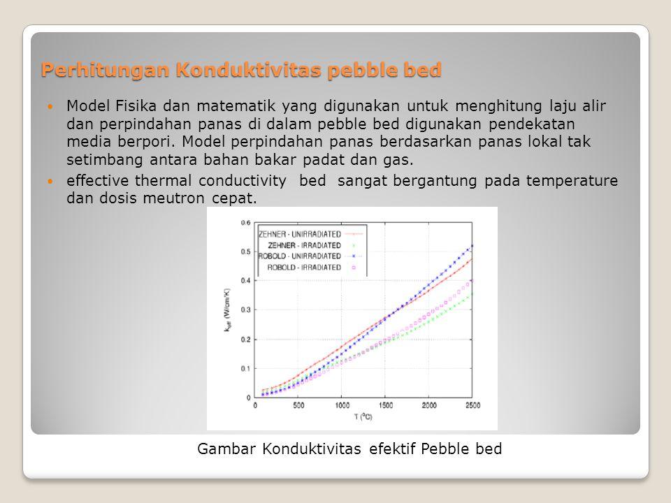 Perhitungan Konduktivitas pebble bed Model Fisika dan matematik yang digunakan untuk menghitung laju alir dan perpindahan panas di dalam pebble bed digunakan pendekatan media berpori.