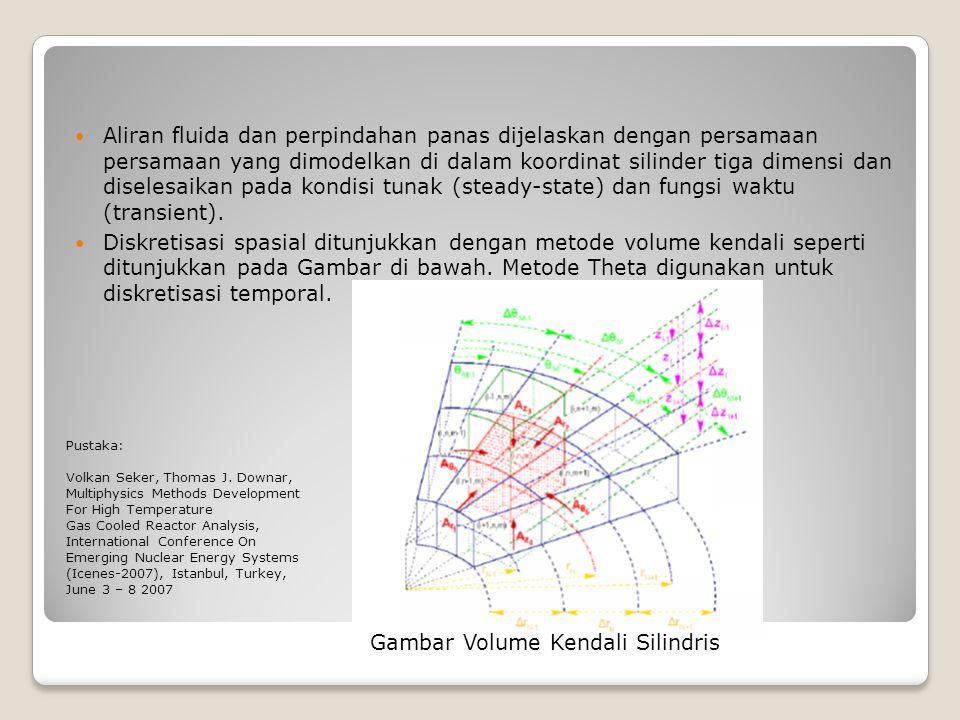 Aliran fluida dan perpindahan panas dijelaskan dengan persamaan persamaan yang dimodelkan di dalam koordinat silinder tiga dimensi dan diselesaikan pa