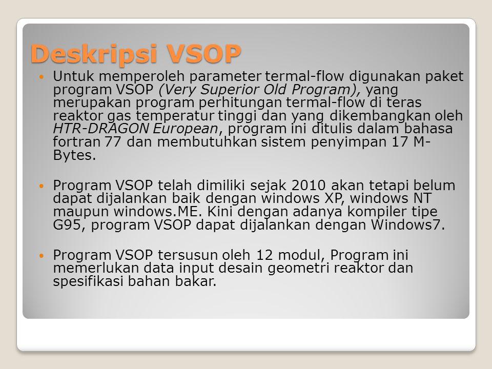 Deskripsi VSOP Untuk memperoleh parameter termal-flow digunakan paket program VSOP (Very Superior Old Program), yang merupakan program perhitungan ter