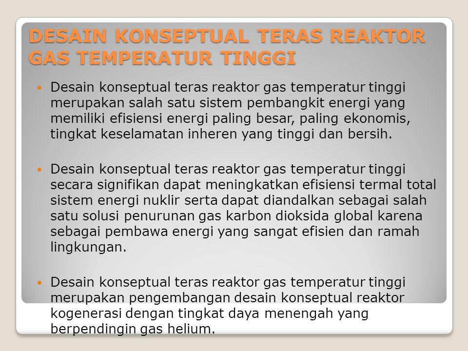 DESAIN KONSEPTUAL TERAS REAKTOR GAS TEMPERATUR TINGGI Desain konseptual teras reaktor gas temperatur tinggi merupakan salah satu sistem pembangkit energi yang memiliki efisiensi energi paling besar, paling ekonomis, tingkat keselamatan inheren yang tinggi dan bersih.