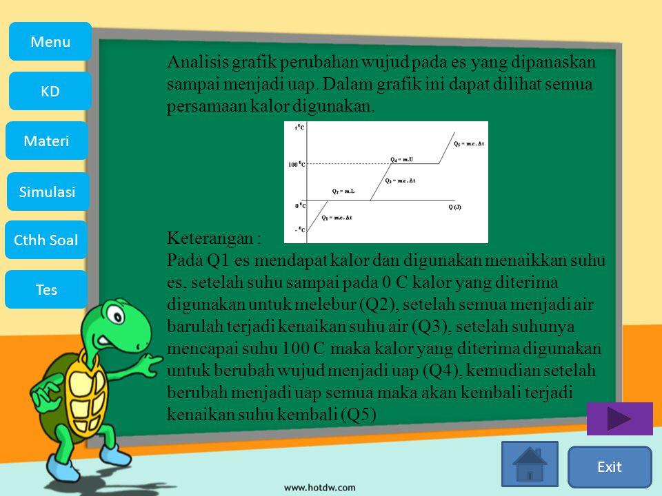 Hubungan antara kalor dengan energi listrik Kalor merupakan bentuk energi maka dapat berubah dari satu bentuk kebentuk yang lain.
