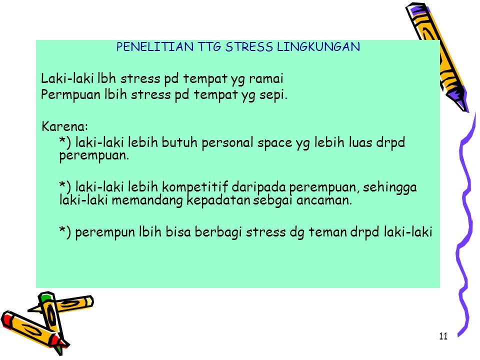 11 PENELITIAN TTG STRESS LINGKUNGAN Laki-laki lbh stress pd tempat yg ramai Permpuan lbih stress pd tempat yg sepi.