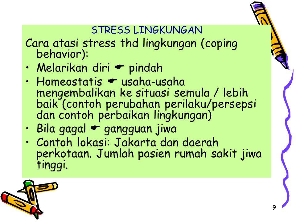 10 PENELITIAN TTG STRESS LINGKUNGAN Laki-laki lbh stress pd tempat yg ramai Permpuan lbih stress pd tempat yg sepi.