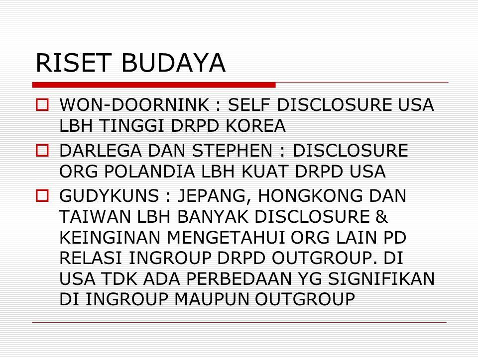 RISET BUDAYA  WON-DOORNINK : SELF DISCLOSURE USA LBH TINGGI DRPD KOREA  DARLEGA DAN STEPHEN : DISCLOSURE ORG POLANDIA LBH KUAT DRPD USA  GUDYKUNS : JEPANG, HONGKONG DAN TAIWAN LBH BANYAK DISCLOSURE & KEINGINAN MENGETAHUI ORG LAIN PD RELASI INGROUP DRPD OUTGROUP.