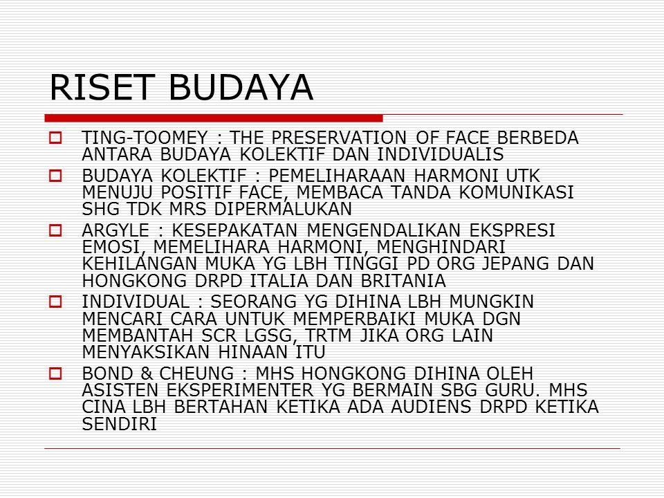 RISET BUDAYA  TING-TOOMEY : THE PRESERVATION OF FACE BERBEDA ANTARA BUDAYA KOLEKTIF DAN INDIVIDUALIS  BUDAYA KOLEKTIF : PEMELIHARAAN HARMONI UTK MEN