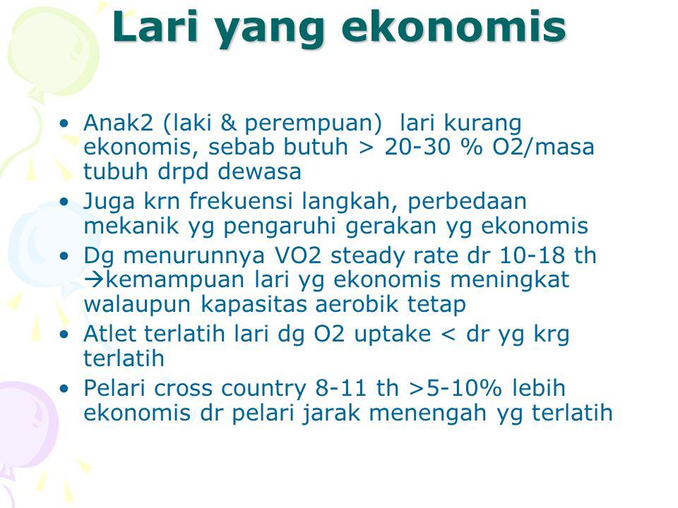 JALAN KAKI Hub O2 uptake dg kecep jalan 3-5 km/jam linear Pd jalan dg kecep lebih tinggi  krg ekonomis  pengel energi meningkat Jalan > 8 km/jam, setengah (krg) ekonomis drpd lari dg kecep yg sama (konvensional atau kompetitif pejalan kaki )