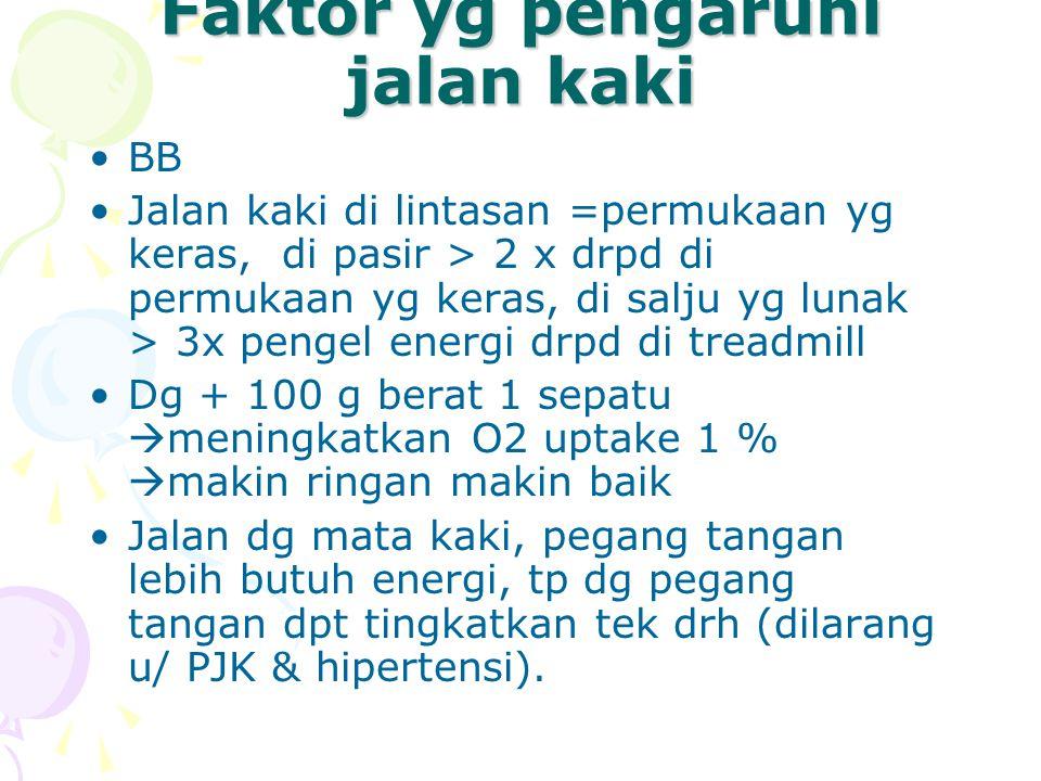 Energi ekspend selama lari Perbedaan lari dg joging tergantung pd tk kebugaran, joging u/ si A, dpt lari u/ yg lain Energi yg dibutuhkan u/ lari dg kecep lambat & cepat sama Energi u/ lari horizontal 1 Kal/kg BB/km (tabel 4-9).