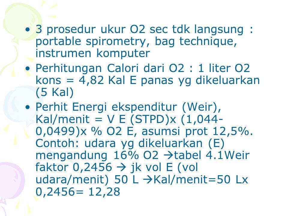 Respiratory Quotient (RQ) Jml CO2 yg diprod berkaitan dg O2 uptake tergantung komposisi mak yg dimetab RQ = CO2 prod : O2 uptake Nilai RQ berguna u/ memperkirakan sec persis prod panas tubuh RQ karbohidrat = 6 CO2 : 6 O2= 1,00 sebab C6H12O6 (glukosa) +6 O2  6 CO2+6 H2O