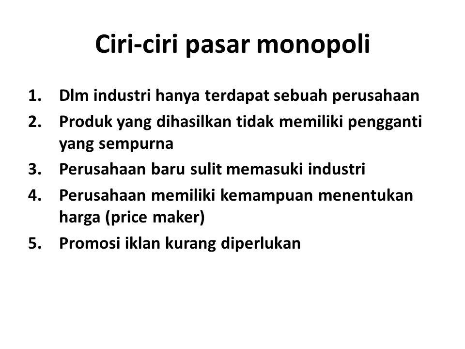 Faktor-faktor yang menyebabkan timbulnya monopoli 1.Memiliki sumberdaya yang unik 2.Perusahaan menikmati skala ekonomis 3.Mendapatkan hak monopoli dari pemerintah: a.Hak paten, hak cipta b.Hak usaha ekslusif