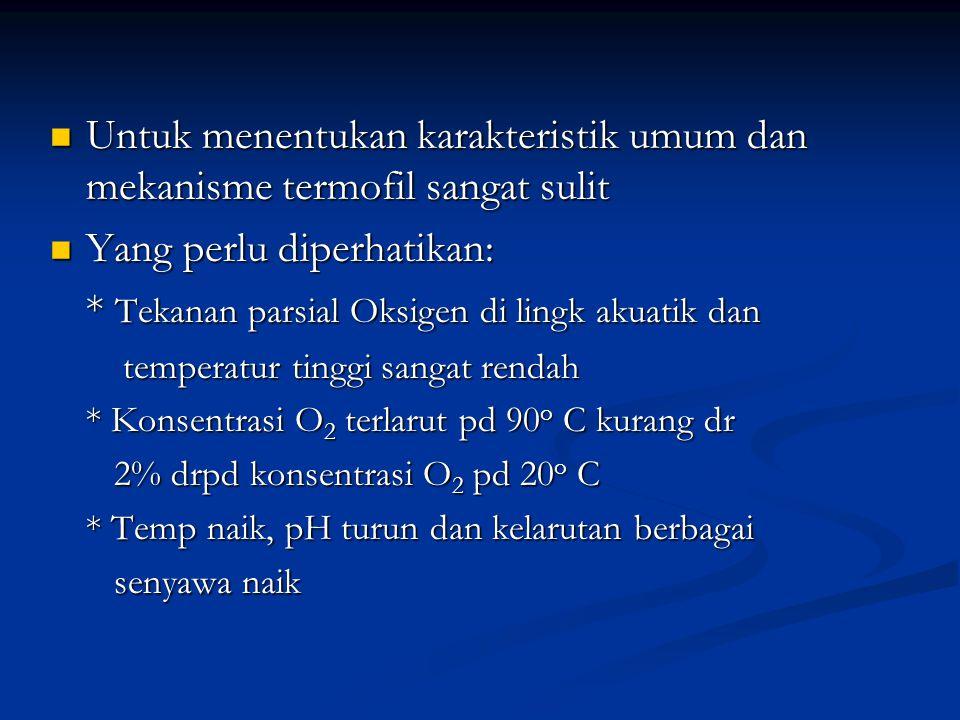 Kebutuhan nutrien termofil pd temp tinggi umumnya lebih eksak drpd di temp rendah Kebutuhan nutrien termofil pd temp tinggi umumnya lebih eksak drpd di temp rendahContoh Bacillus coagulans (fakultatif termofil) memerlukan tiamin, biotin dan asam folat pd 36 o C, sementara pd 55 o C dia memerlukan histidin, metionin dan asam nikotinat Beberapa enzim tampaknya terbatas pada temperatur tinggi Beberapa enzim tampaknya terbatas pada temperatur tinggi