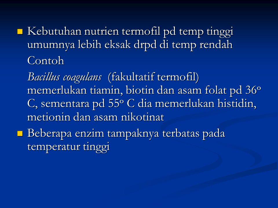 Kebutuhan nutrien termofil pd temp tinggi umumnya lebih eksak drpd di temp rendah Kebutuhan nutrien termofil pd temp tinggi umumnya lebih eksak drpd d