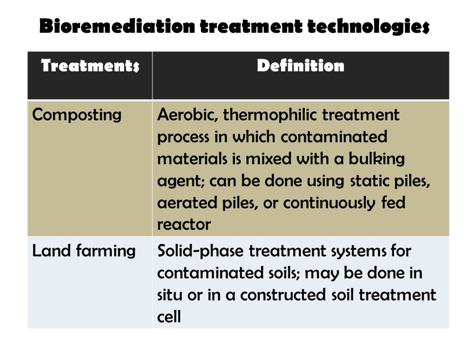 Bioremediation treatment technologies TreatmentsDefinition CompostingAerobic, thermophilic treatment process in which contaminated materials is mixed