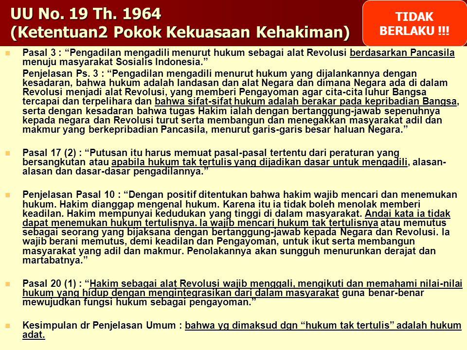 15 SETELAH INDONESIA MERDEKA