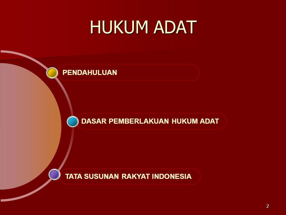 1 HUKUM ADAT PENGANTAR ILMU HUKUM M. Hamidi Masykur, S.H., M.Kn.