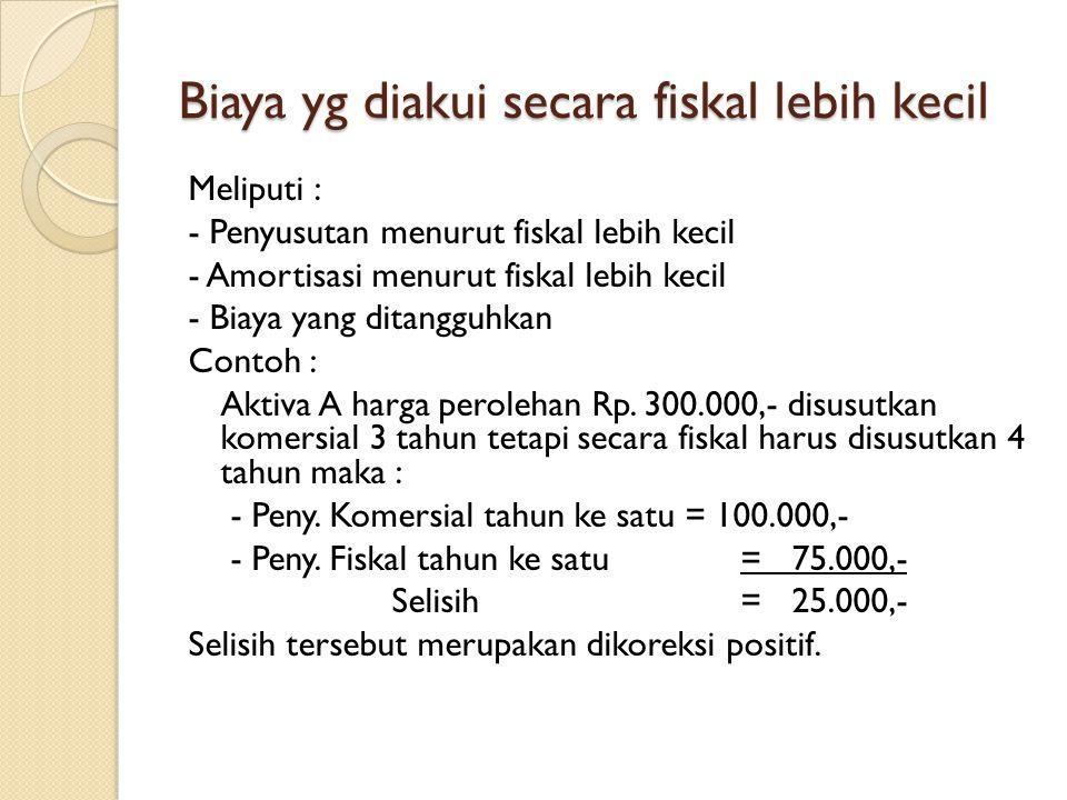 Biaya yg diakui secara fiskal lebih kecil Meliputi : - Penyusutan menurut fiskal lebih kecil - Amortisasi menurut fiskal lebih kecil - Biaya yang dita